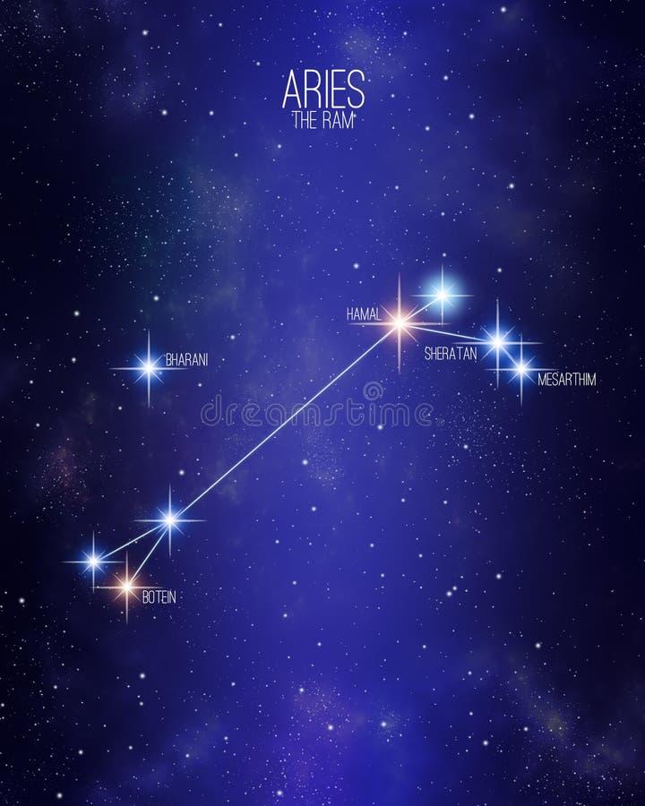 Vädur översikten för RAMzodiakkonstellation på en stjärnklar utrymmebakgrund med namnen av dess huvudsakliga stjärnor Relativa fo royaltyfri illustrationer