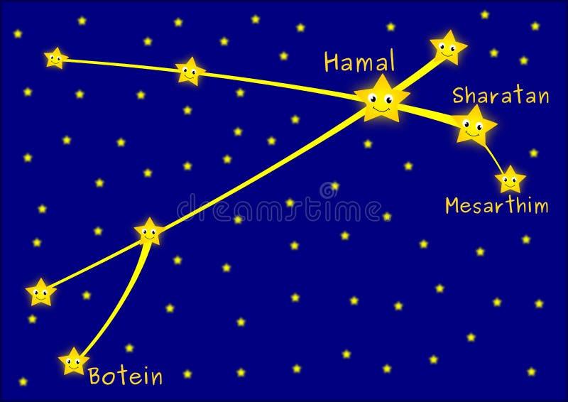 Vädurkonstellation vektor illustrationer