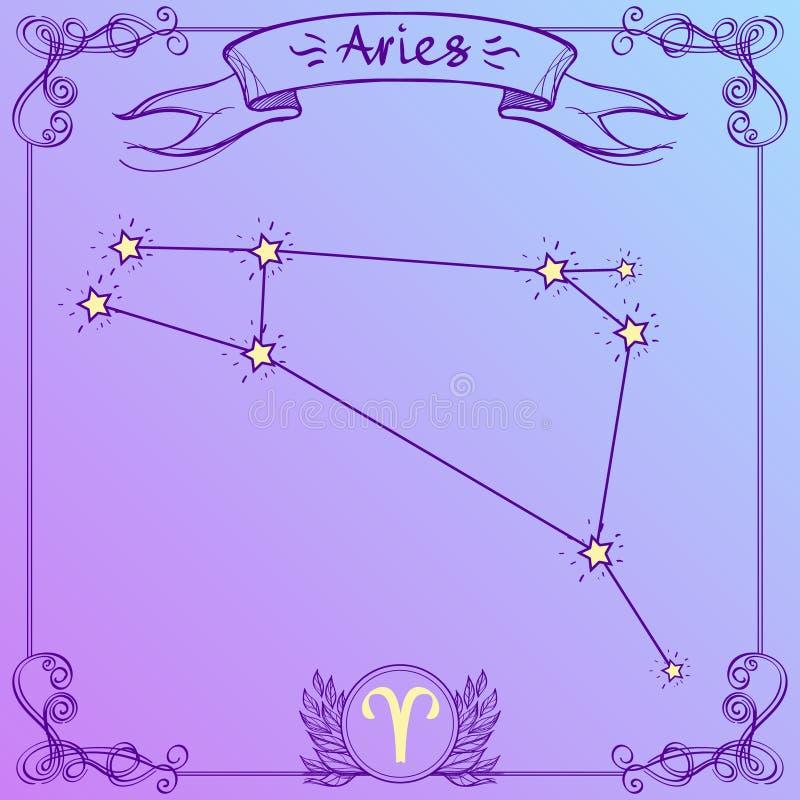 Vädurkonstellation på en purpurfärgad bakgrund Schematisk framställning av tecknet av zodiaken royaltyfri illustrationer