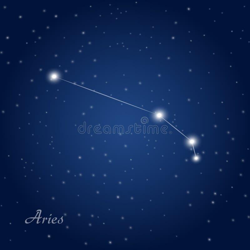 Vädurkonstellationzodiak royaltyfri illustrationer