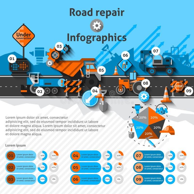 Vägreparation Infographics vektor illustrationer