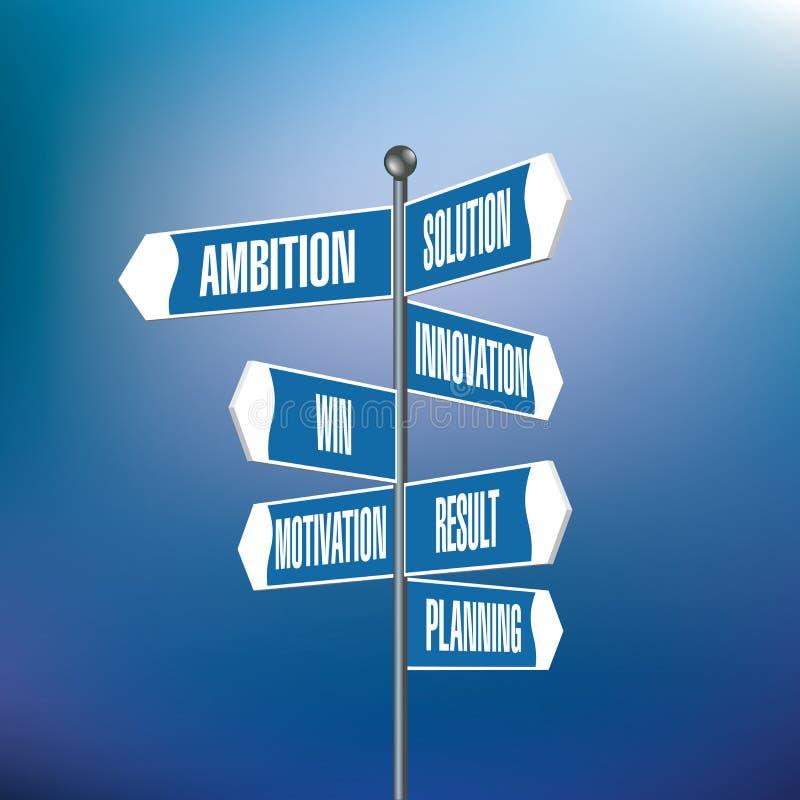 Vägvisare med motivational ord stock illustrationer