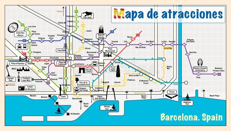 Välkomnande till Barcelona Dragningar på översikt stock illustrationer
