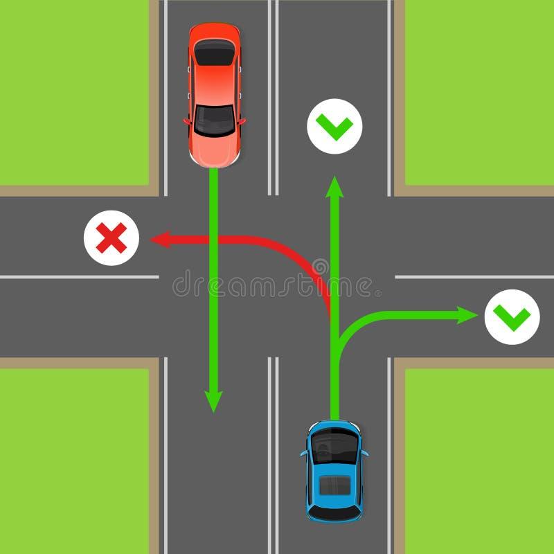 Vänd regler på fyrvägsgenomskärningsvektordiagram vektor illustrationer