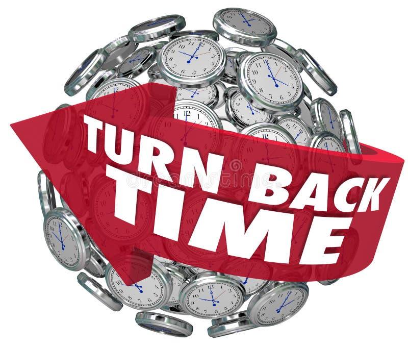 Vänd tillbaka sfären för den Tid pilklockan stock illustrationer