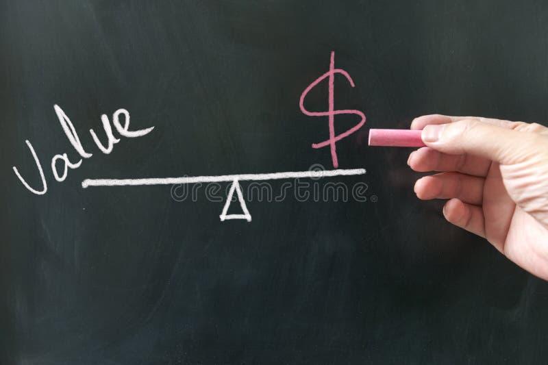 Värde vs kostnad arkivfoto