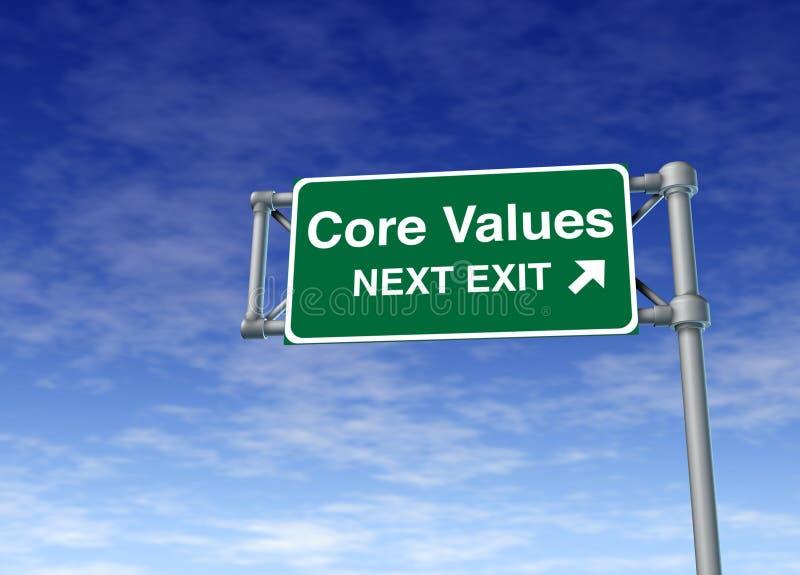 värden för symbol för affärskärnavägmärke stock illustrationer
