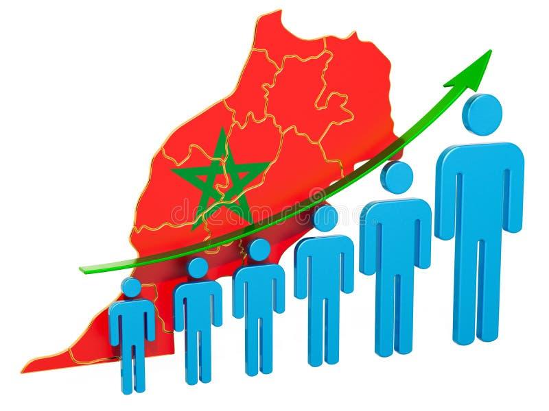 Värdering av anställning och arbetslöshet eller dödlighet och fertilitet i Marocko, begrepp framf?rande 3d vektor illustrationer