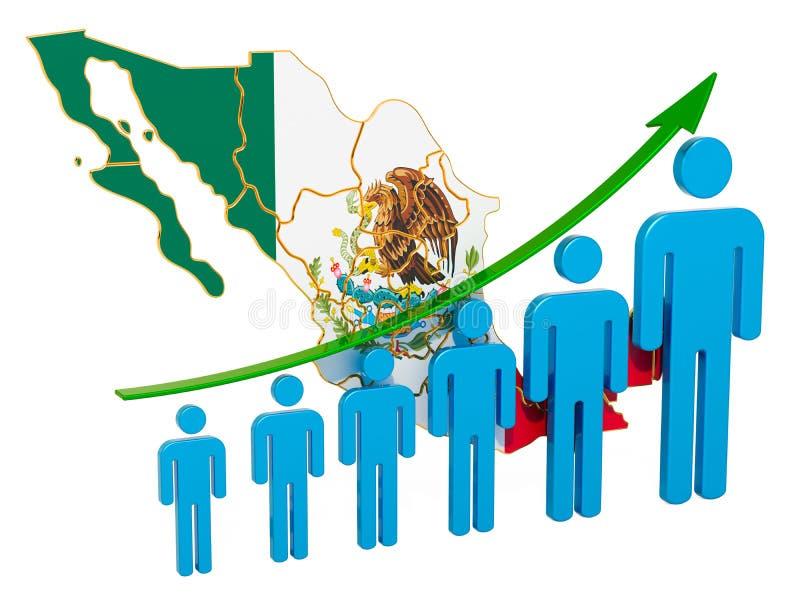Värdering av anställning och arbetslöshet eller dödlighet och fertilitet i Mexico, begrepp framf?rande 3d vektor illustrationer
