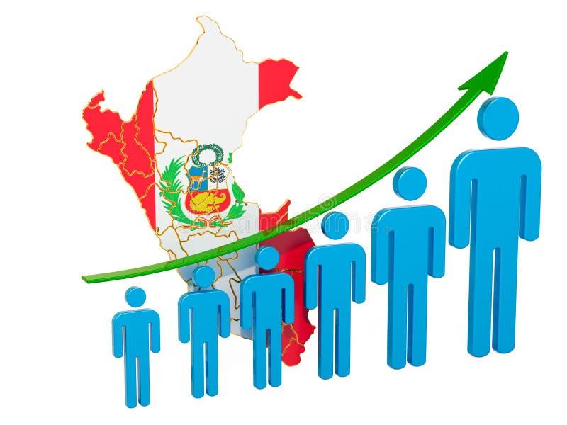 Värdering av anställning och arbetslöshet eller dödlighet och fertilitet i Peru, begrepp framf?rande 3d royaltyfri illustrationer