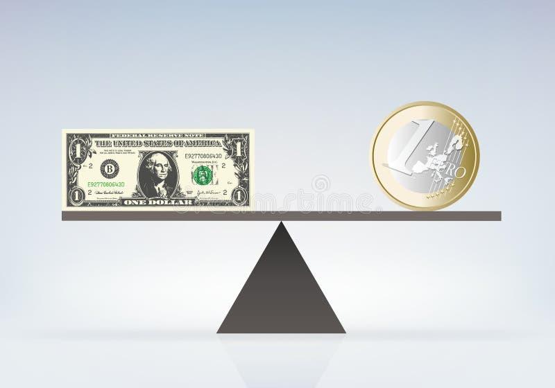 Värdet av euroet och dollaren på jämviktsvåg royaltyfri illustrationer
