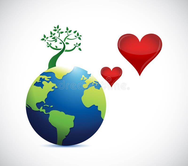 Världen som är förälskad med naturen royaltyfri illustrationer
