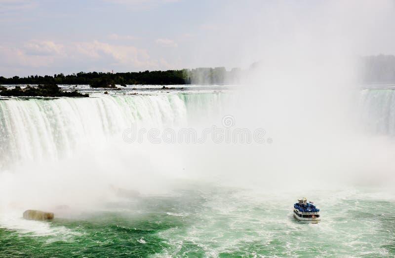 Världs största vattenfall fotografering för bildbyråer