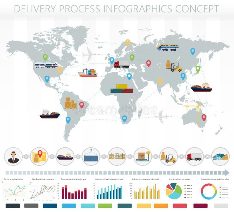 Världsbegrepp av infographicsen för service för frakter för logistikleveranssändnings royaltyfri illustrationer