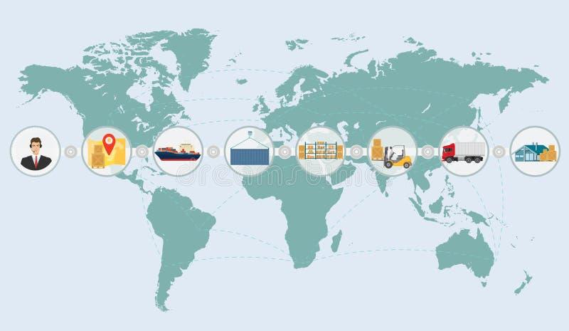 Världskartabegrepp av infographicsen för sändningsservice för lastlogistikleverans vektor illustrationer