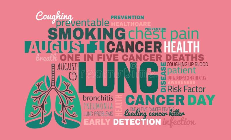 Världslungcancerdag vektor illustrationer