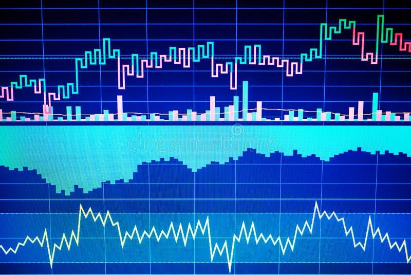 Världsnationalekonomigraf Begreppsmässig sikt av utbytesmarknaden royaltyfri foto