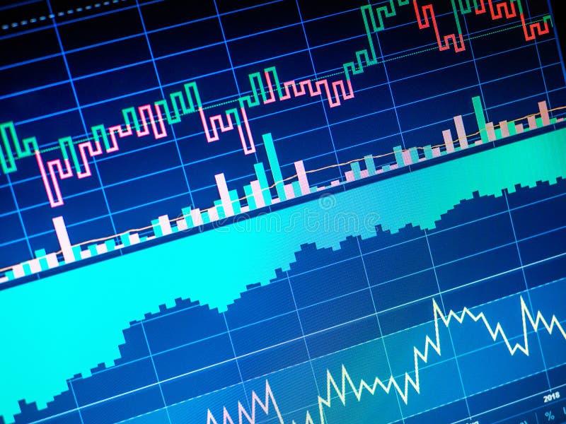 Världsnationalekonomigraf Begreppsmässig sikt av utbytesmarknaden arkivfoton