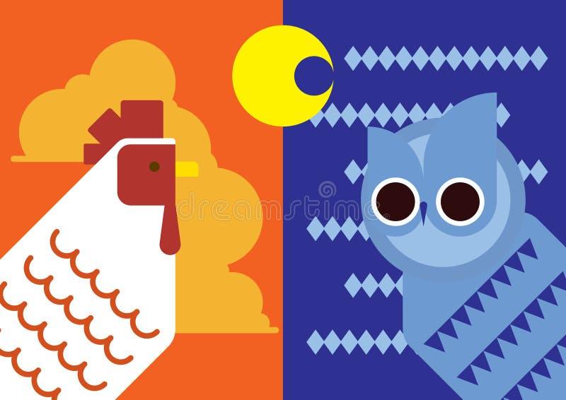 Värme signalen & coolt signalen, dagen & natten, kontrast royaltyfria foton