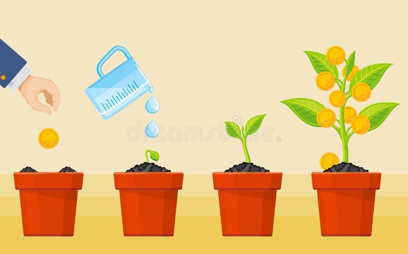 Växa för pengarträd För investeringvektor för affär ekonomiskt begrepp stock illustrationer