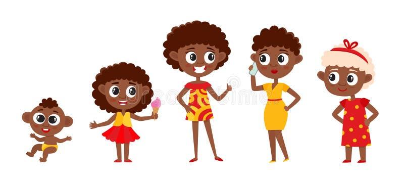 Växande etapp av den afro amerikanska kvinnan för tecknad film som isoleras på vit stock illustrationer