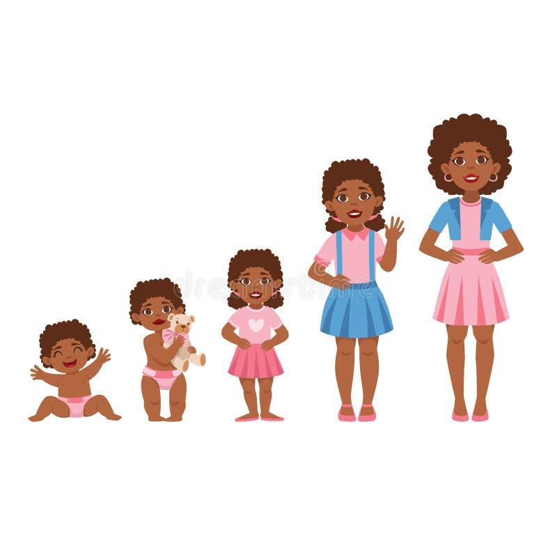 Växande etapper för svart flicka med illustrationer i olik ålder royaltyfri illustrationer