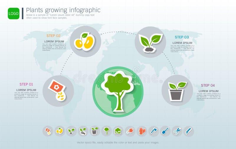 Växter som växer timelinen som är infographic med symboler, ställer in, sparar världen och går det gröna begreppet vektor illustrationer