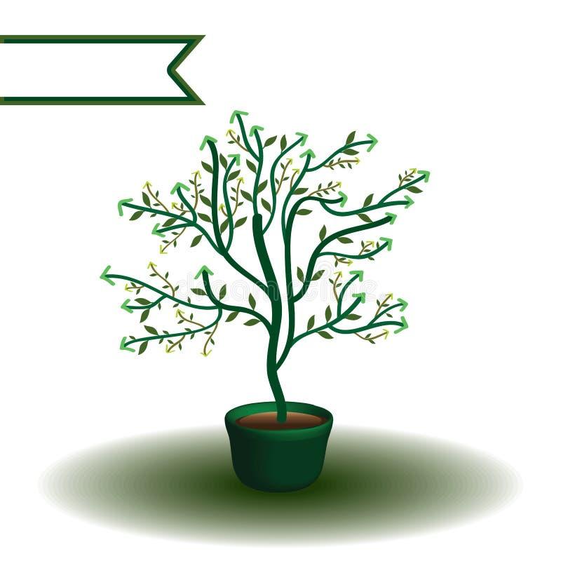 Växtpilriktning royaltyfri illustrationer