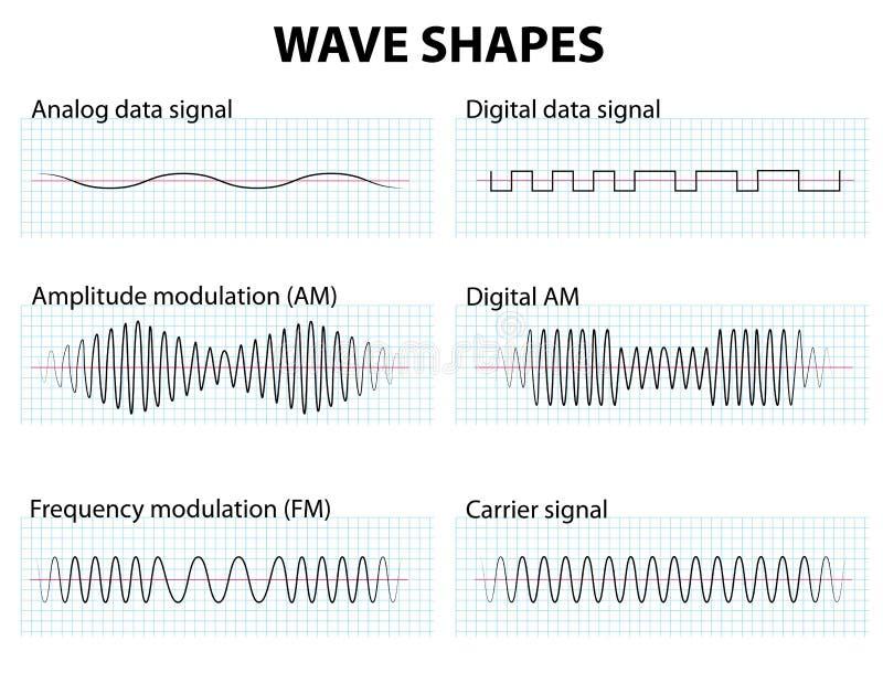 Vågformer vektor illustrationer