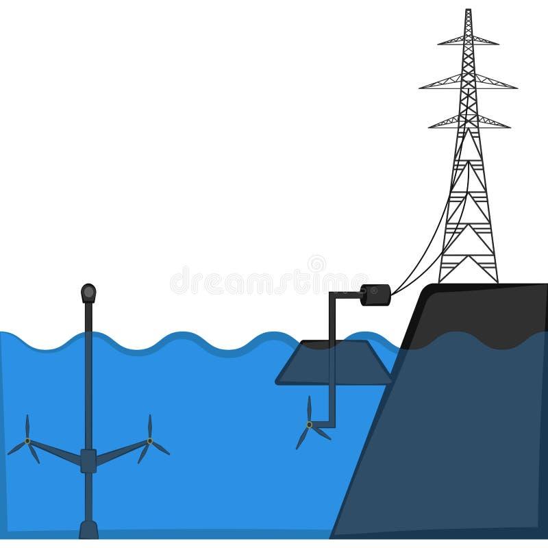 Vågkraftverk förbindelse till ett elektriskt torn royaltyfri illustrationer