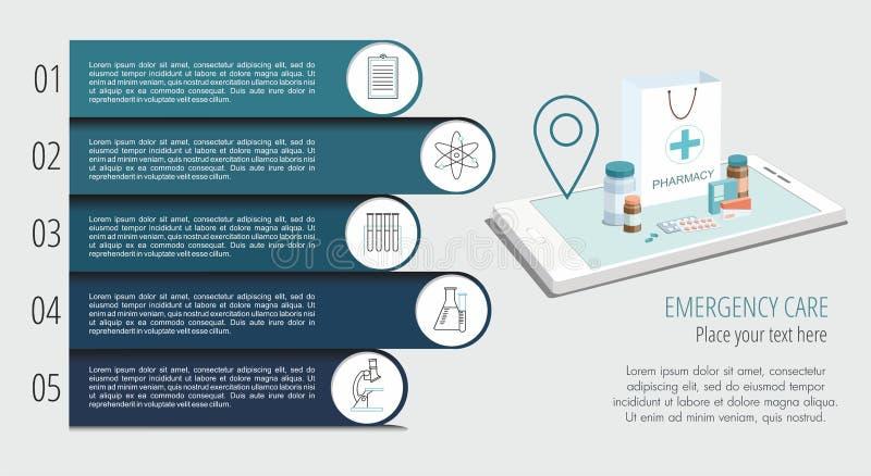 Vård- baner för medicinInfographics information apotek illustration 3d stock illustrationer