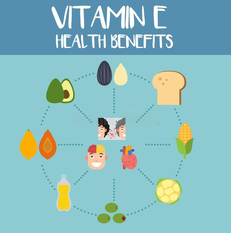 Vård- fördelar av vitamin e, illustration vektor illustrationer
