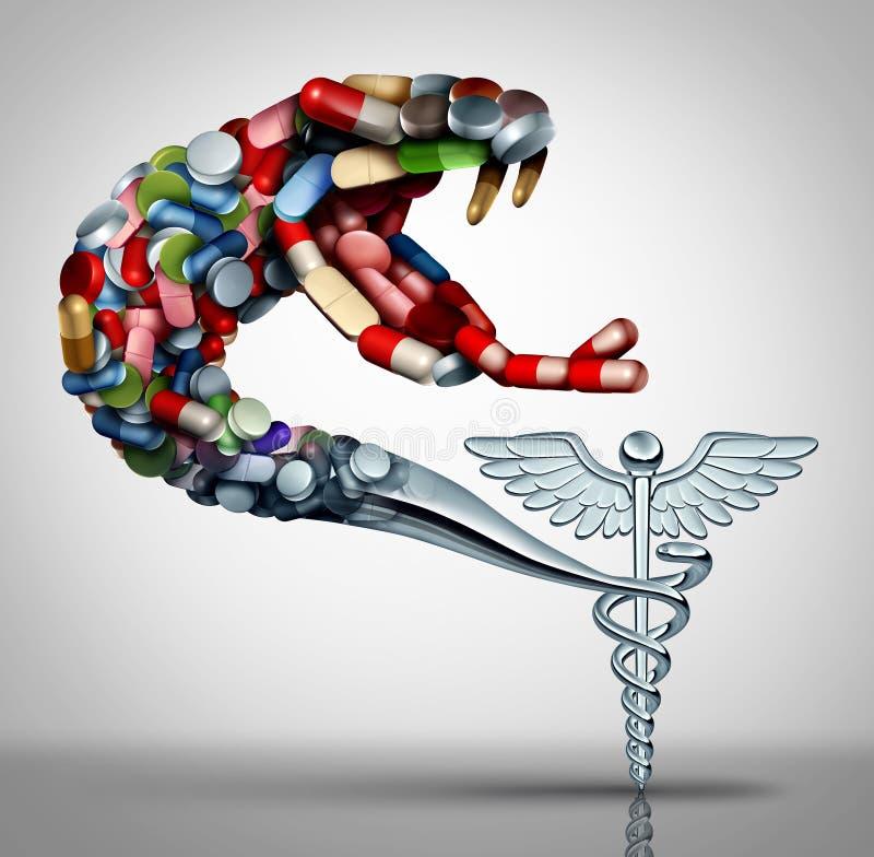 Vård- fara för läkarbehandling stock illustrationer