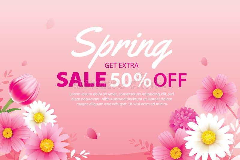 Vårförsäljningsbaner med att blomma blommabakgrundsmallen Design för annonsering, reklamblad, affischer, broschyr, inbjudan, royaltyfri illustrationer
