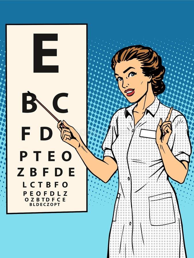 Vérification de table d'ophtalmologue de femme de vue illustration de vecteur