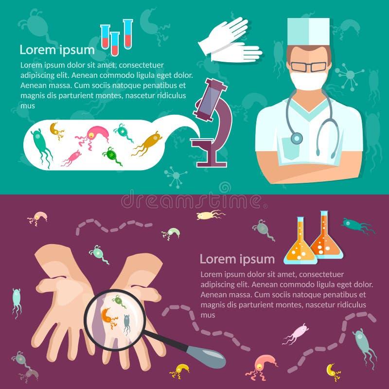 Vírus da higiene da bandeira da investigação médica sob o microscópio ilustração stock