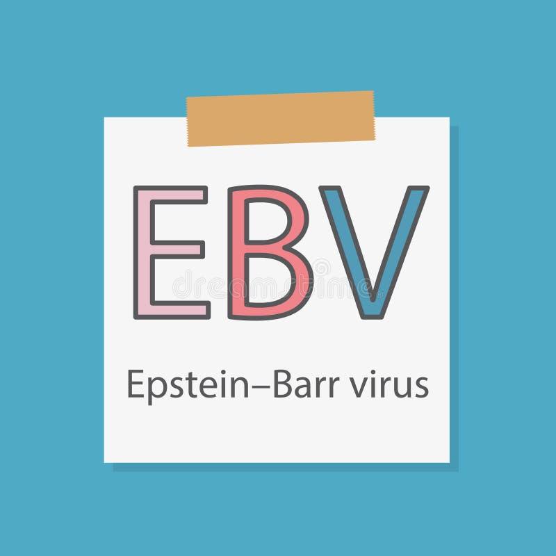 """Vírus de EBV Epstein†""""Barr escrito em um papel do caderno ilustração do vetor"""