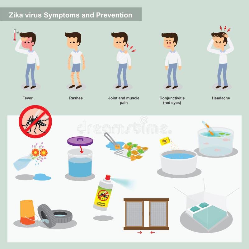 Vírus de Zika ilustração do vetor