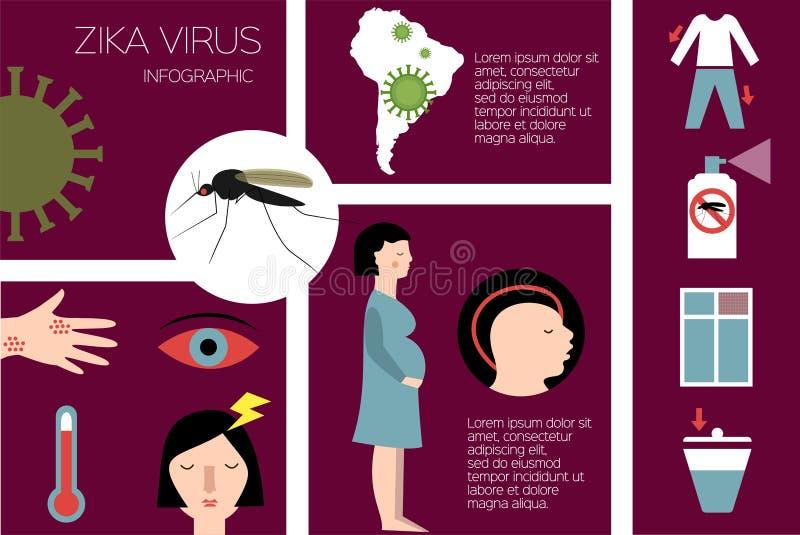 Vírus de Zika infographic ilustração royalty free