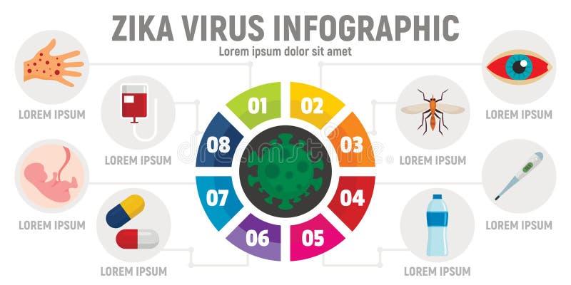 Vírus infographic, estilo liso de Zika ilustração do vetor