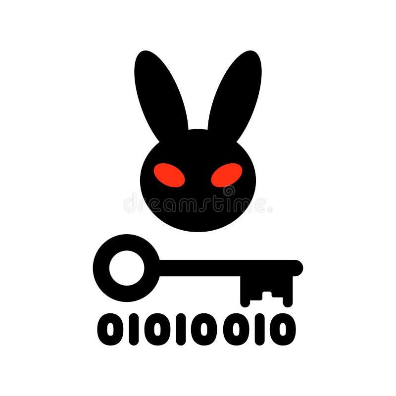 Vírus mau do ransomware do coelho ilustração royalty free