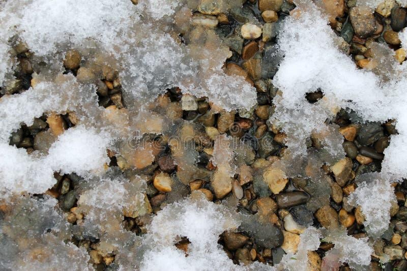 V?rsn? p? vaggar sn?modeller som textureras royaltyfria foton