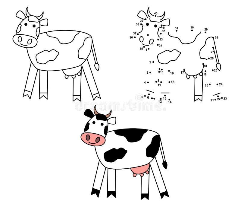 Vaca bonito dos desenhos animados Coloração e ponto para pontilhar o jogo educacional ilustração royalty free