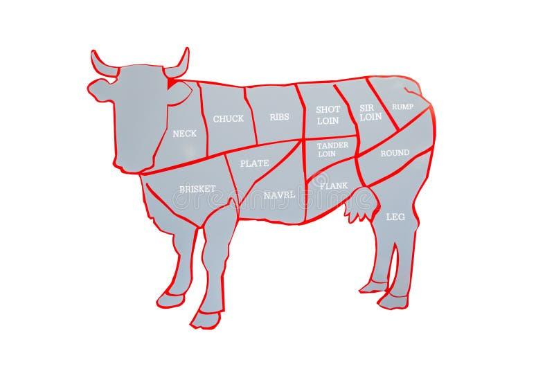 Vaca e corte de carne ou de carta da carne Diagrama de partes diferentes de uma vaca, ilustração royalty free
