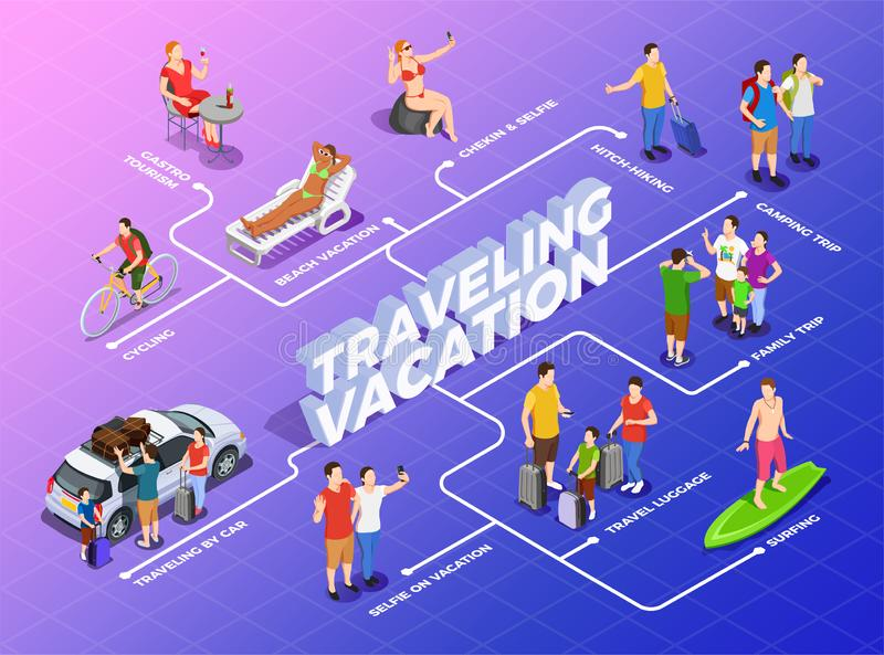Vacation Isometric Flowchart. On gradient background with gastronomic tourism camping trip and traveling by car vector illustration royalty free illustration