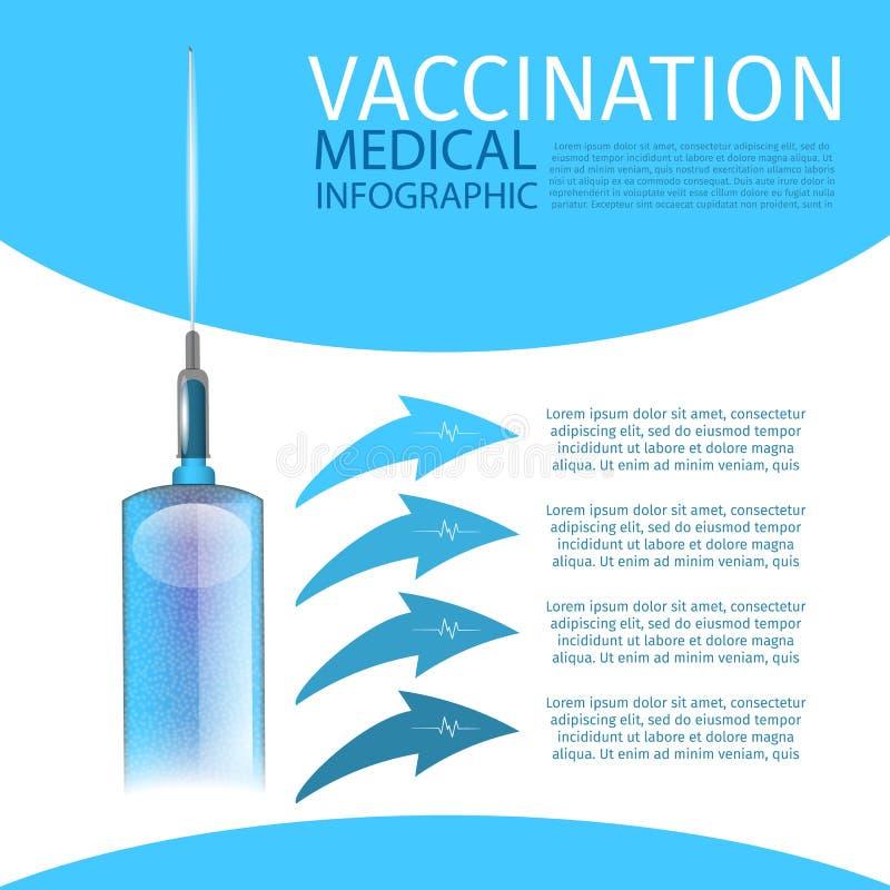Vaccinering medicinska Infographic blåa Tone Banner vektor illustrationer