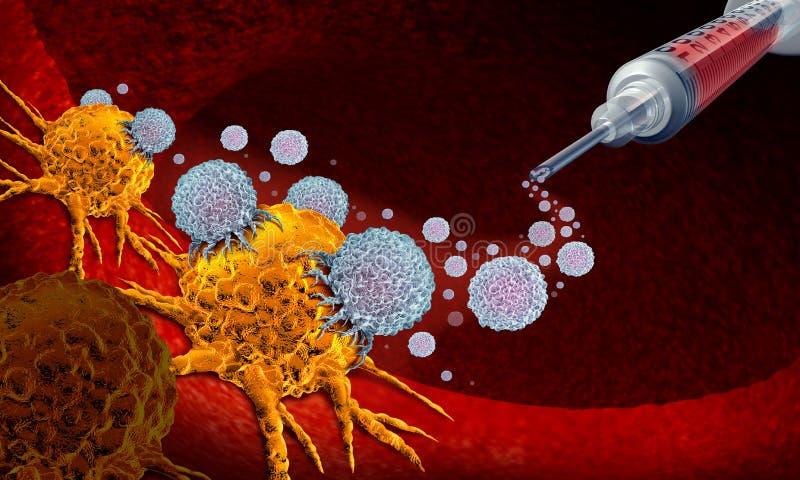 Vacuna para el cáncer ilustración del vector