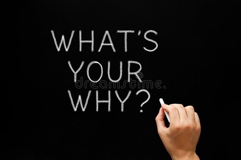 Vad är din därför den handskrivna frågan arkivbild