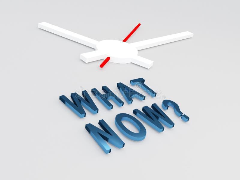 Vad nu? begrepp vektor illustrationer