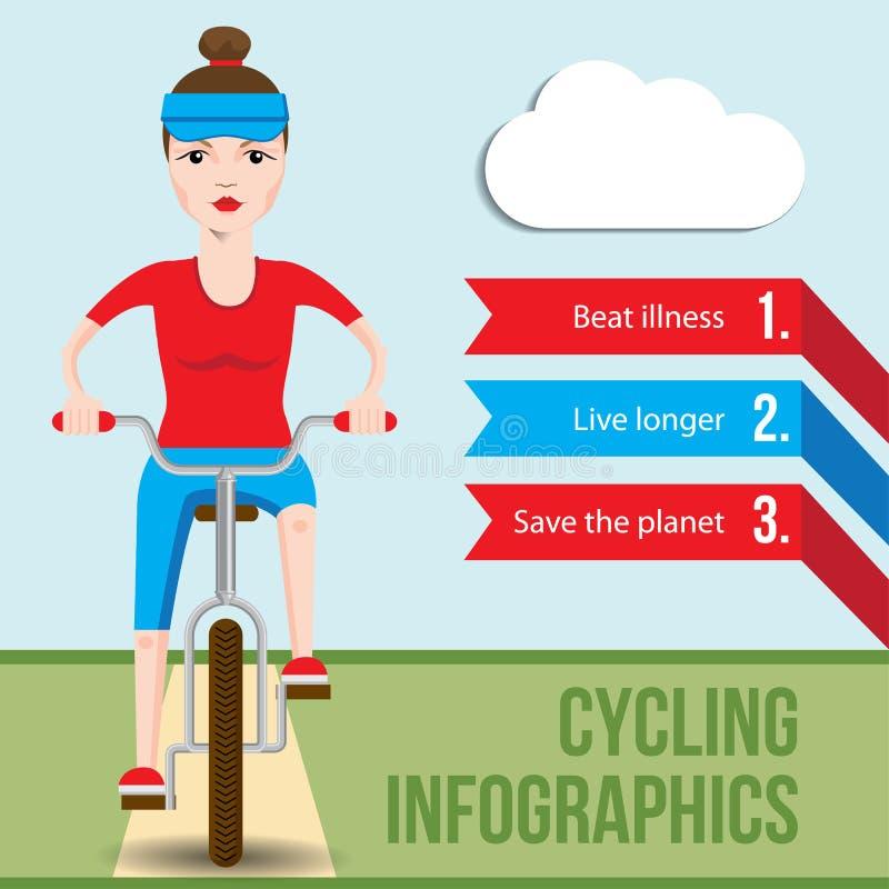 Vada in bicicletta il concetto di infographics con la vista frontale della donna sorridente dei pantaloni a vita bassa del fumett royalty illustrazione gratis